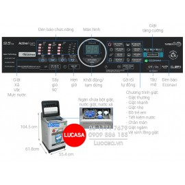 Máy Giặt Panasonic NA-FS95X7LRV - 8.5Kg